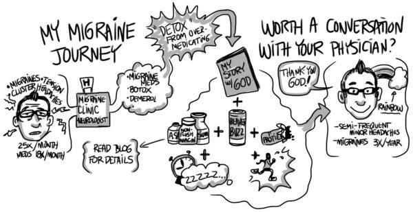 no-more-migraines